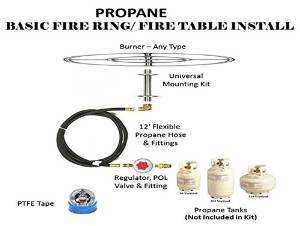 FR12CK: Complete 12″ BASIC Fire Pit Kit 316 Stainless Convert Existing Wood Fire Pit to Propane; Lifetime Burners… photo
